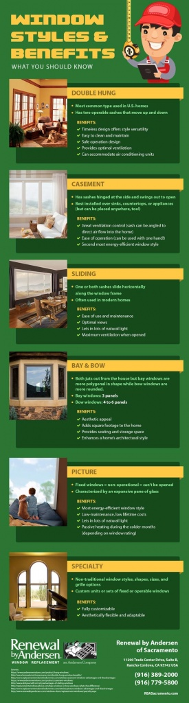 Window Styles and Benefits What You Should Know